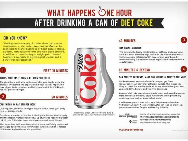 What Diet Coke does to your body an hour after drinking it