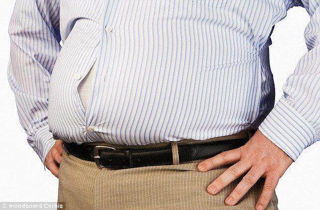 One in eight adults now obese: Global survey