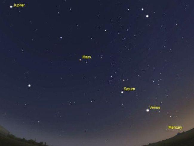 For the first time in a decade the five planets Mercury, Venus, Mars, Jupiter and Saturn will align