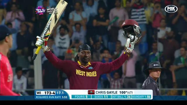 World T20: Chris Gayle blasts tournament's fastest-ever century as West Indies beat England in Mumbai