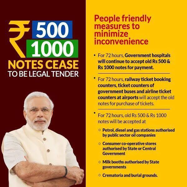 ₹500 and ₹1000 Notes Abolished