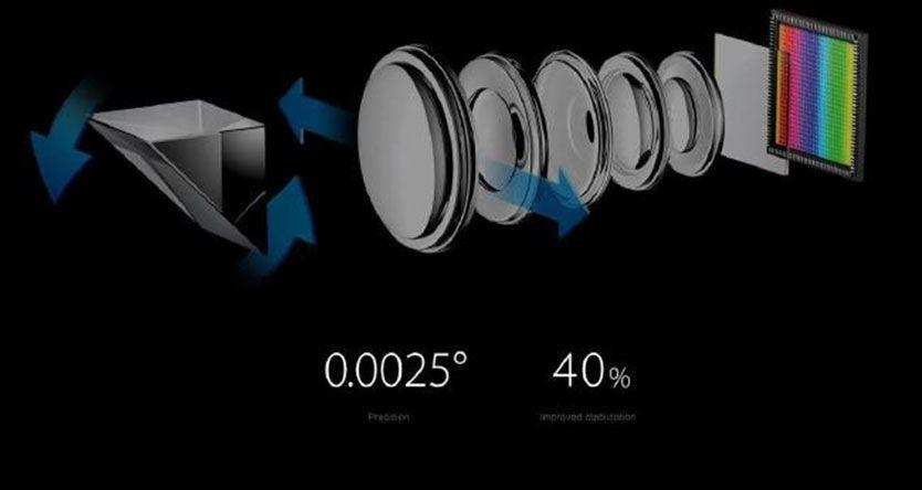 Chinese manufacturer Oppo unveils phone offering five times zoom