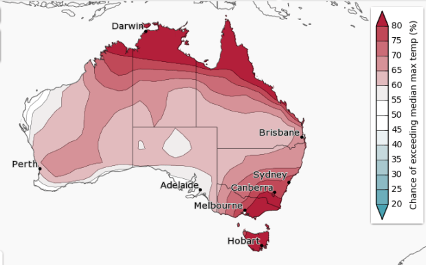 Unusual winter warmth predicted to extend through spring for most of Australia