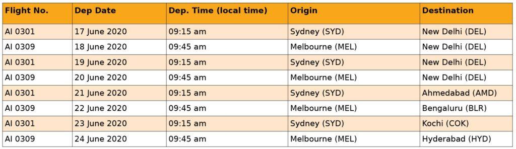 special Air India flights from Australia to various cities in India from 17th to 24th June 2020
