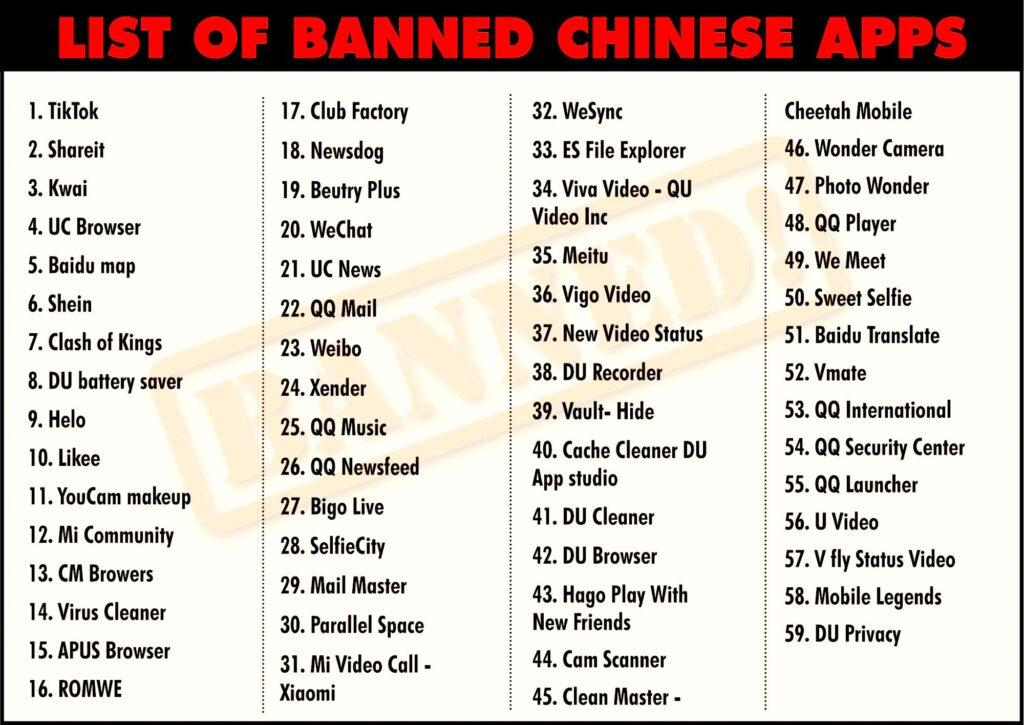 list of Chinese apps banned in India